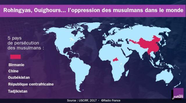 738_musulmans-opprimes.jpg
